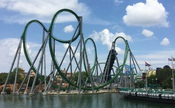 top rides at universal and islands of adventure